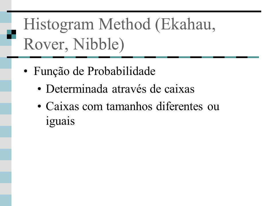 Histogram Method (Ekahau, Rover, Nibble) Função de Probabilidade Determinada através de caixas Caixas com tamanhos diferentes ou iguais