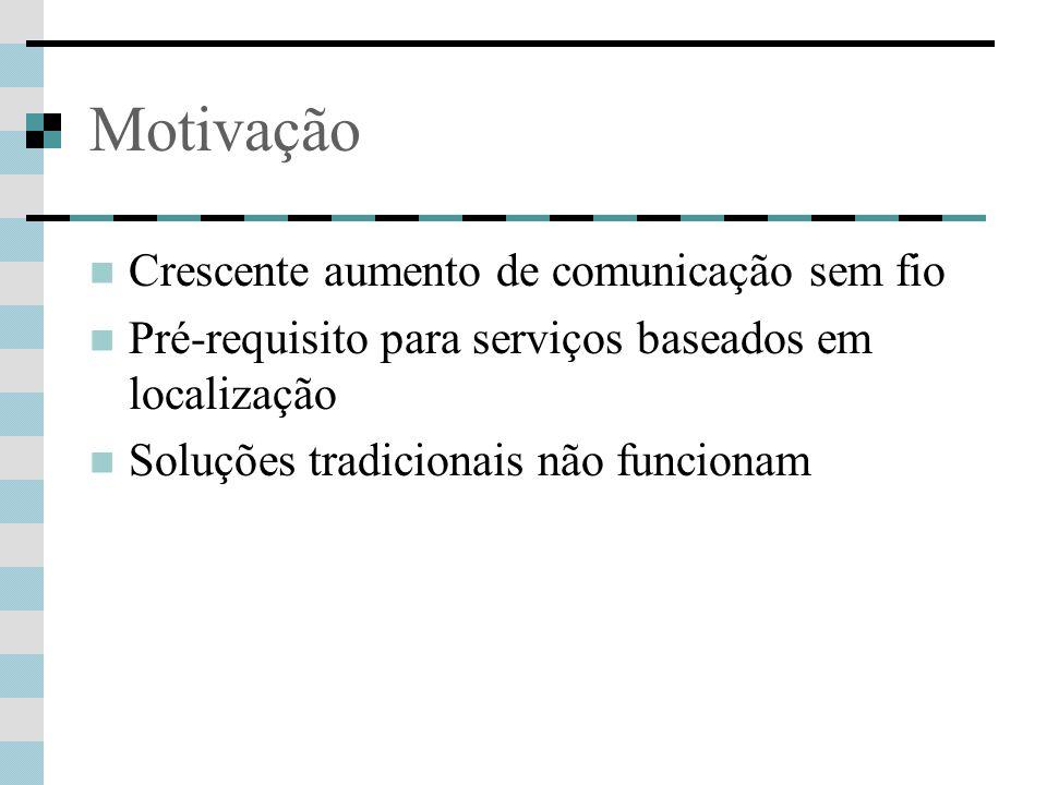 Motivação Crescente aumento de comunicação sem fio Pré-requisito para serviços baseados em localização Soluções tradicionais não funcionam