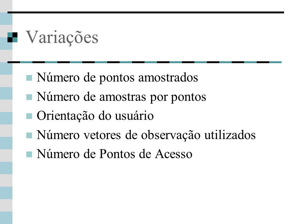 Variações Número de pontos amostrados Número de amostras por pontos Orientação do usuário Número vetores de observação utilizados Número de Pontos de Acesso