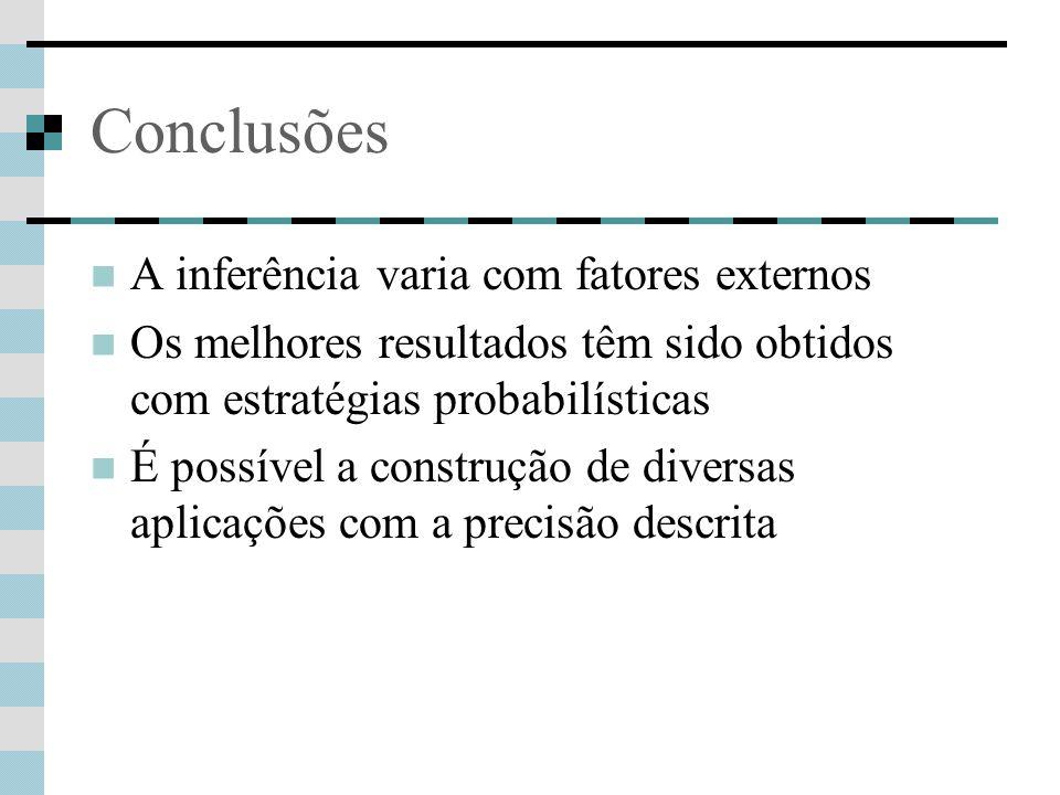 Conclusões A inferência varia com fatores externos Os melhores resultados têm sido obtidos com estratégias probabilísticas É possível a construção de