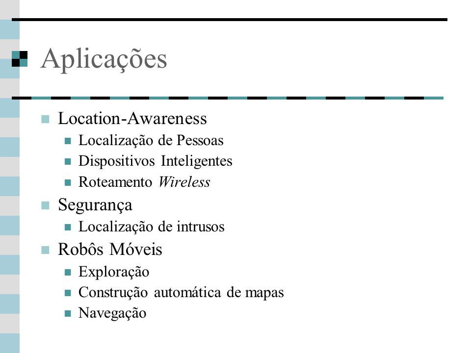 Aplicações Location-Awareness Localização de Pessoas Dispositivos Inteligentes Roteamento Wireless Segurança Localização de intrusos Robôs Móveis Exploração Construção automática de mapas Navegação