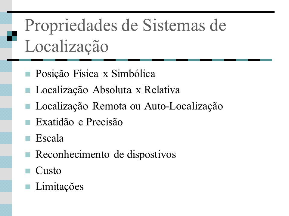 Propriedades de Sistemas de Localização Posição Física x Simbólica Localização Absoluta x Relativa Localização Remota ou Auto-Localização Exatidão e P