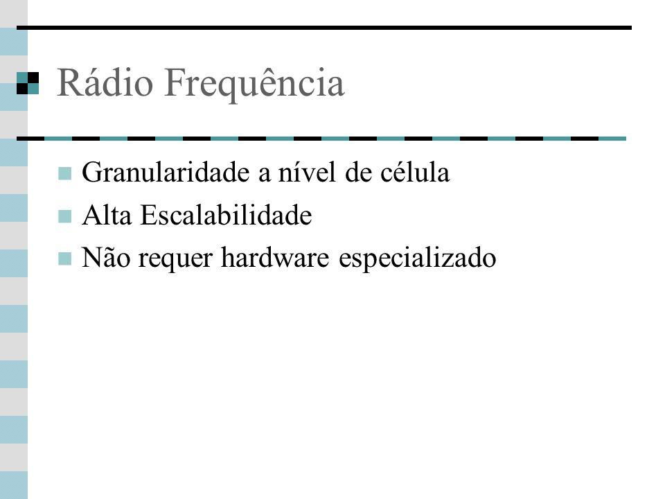 Rádio Frequência Granularidade a nível de célula Alta Escalabilidade Não requer hardware especializado
