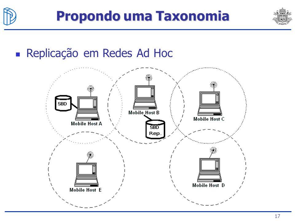 17 Replicação em Redes Ad Hoc Propondo uma Taxonomia