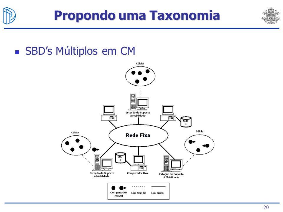 20 SBDs Múltiplos em CM Propondo uma Taxonomia