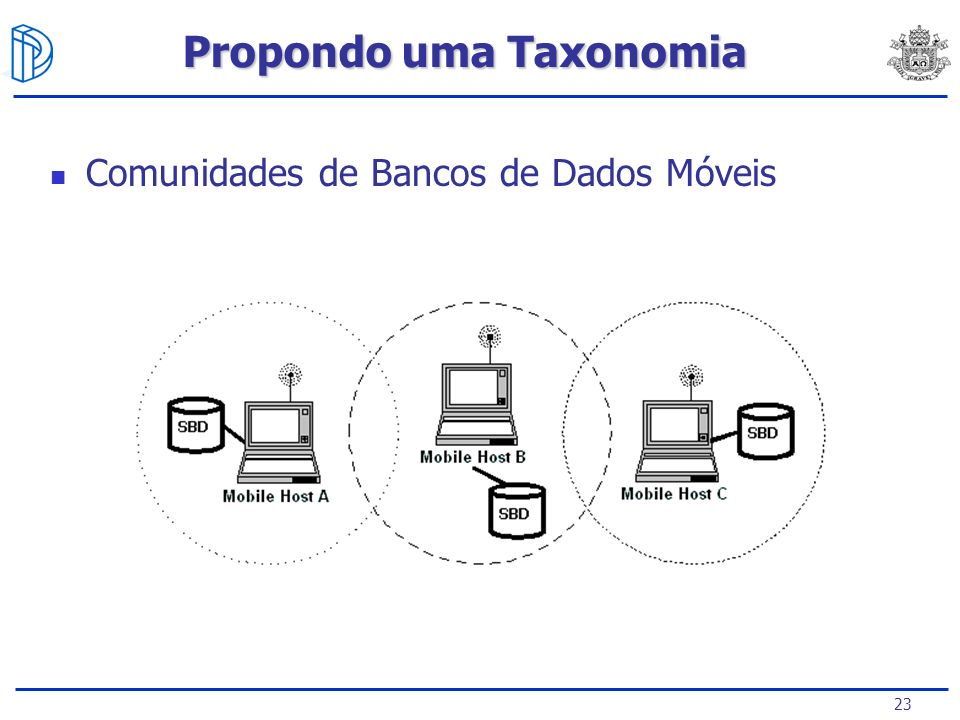 23 Comunidades de Bancos de Dados Móveis Propondo uma Taxonomia