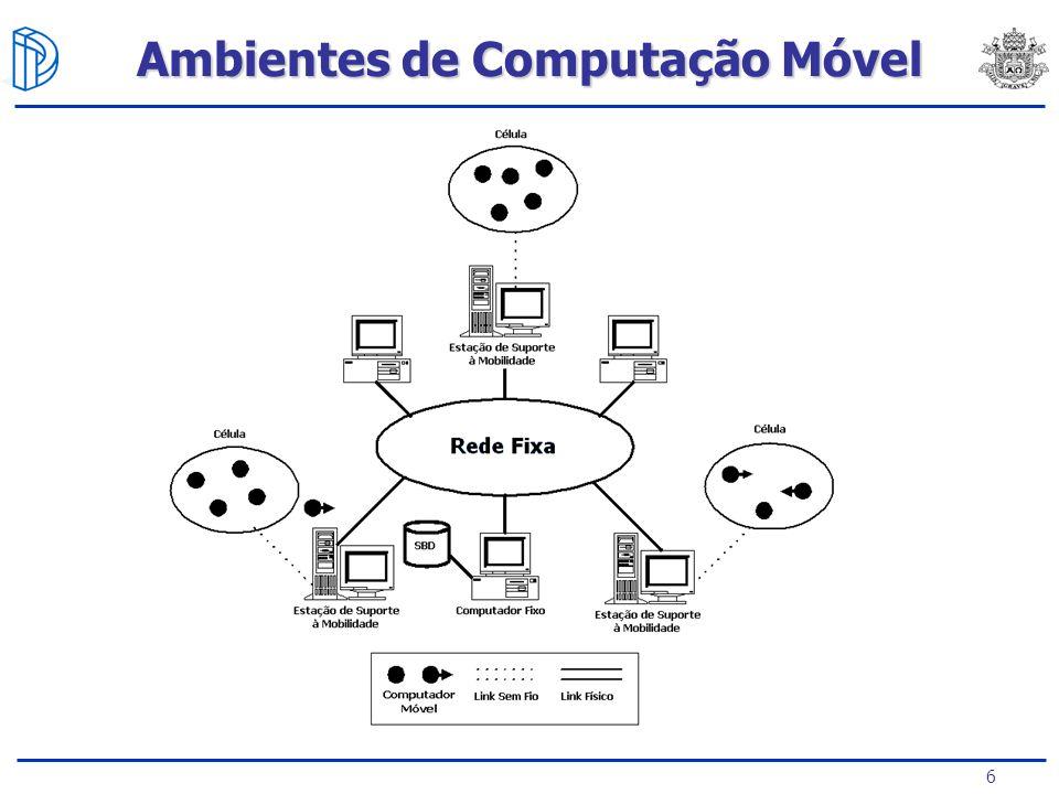 6 Ambientes de Computação Móvel