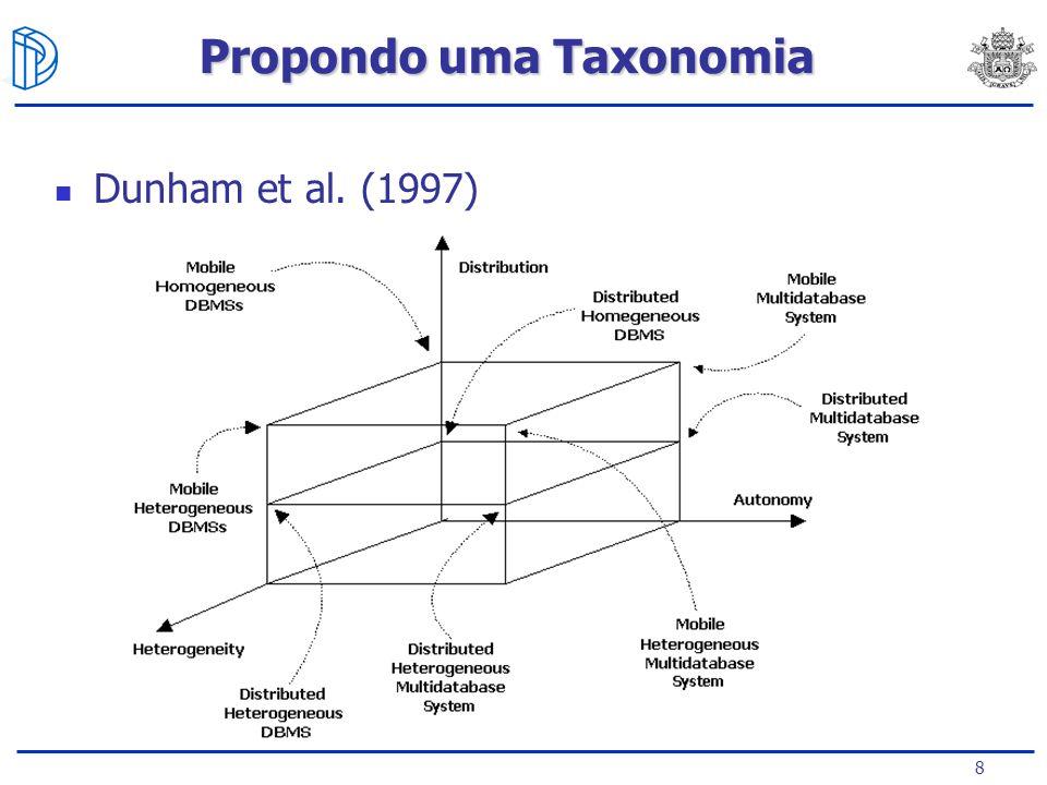 8 Dunham et al. (1997)