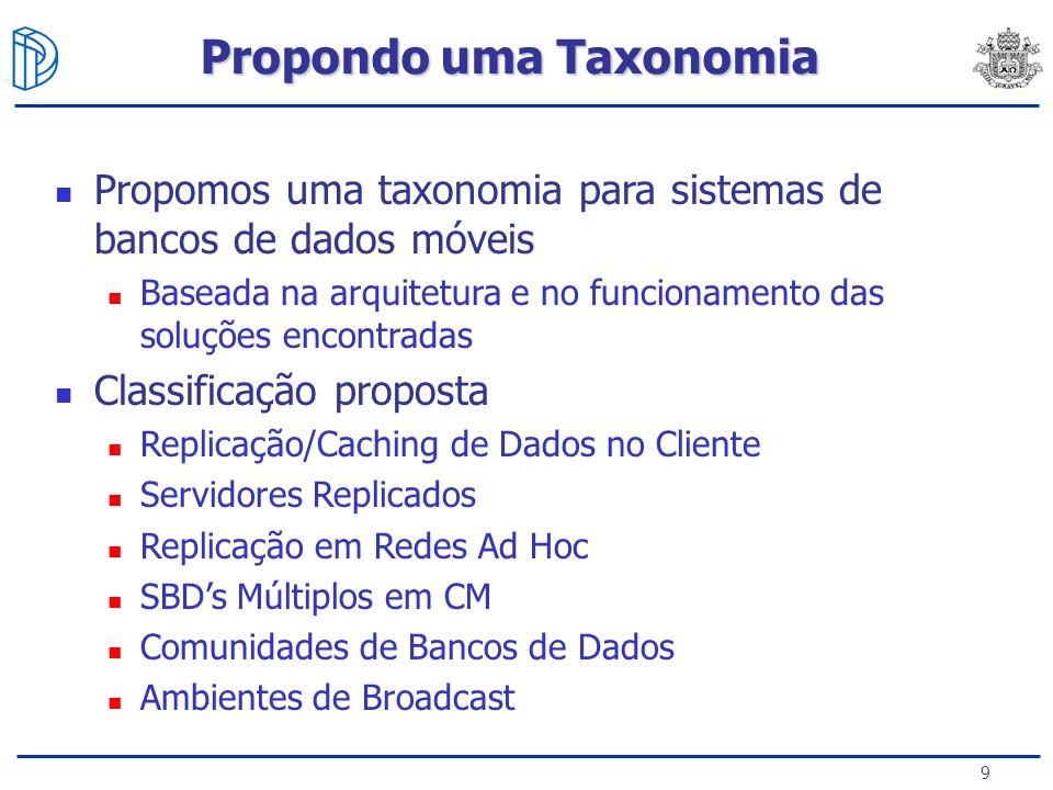 9 Propomos uma taxonomia para sistemas de bancos de dados móveis Baseada na arquitetura e no funcionamento das soluções encontradas Classificação prop