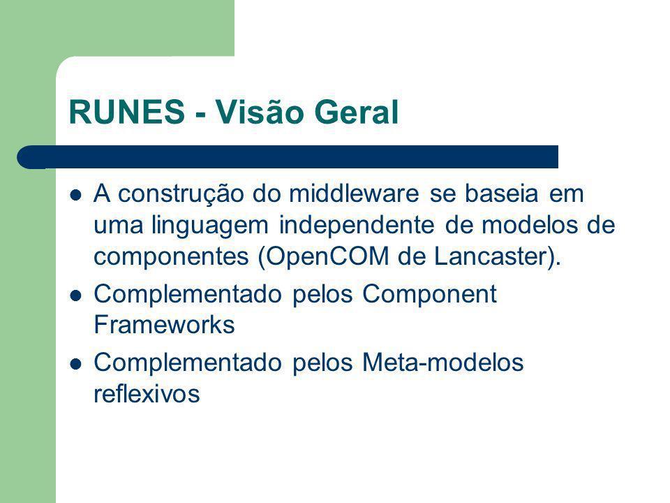 RUNES - Visão Geral A construção do middleware se baseia em uma linguagem independente de modelos de componentes (OpenCOM de Lancaster). Complementado