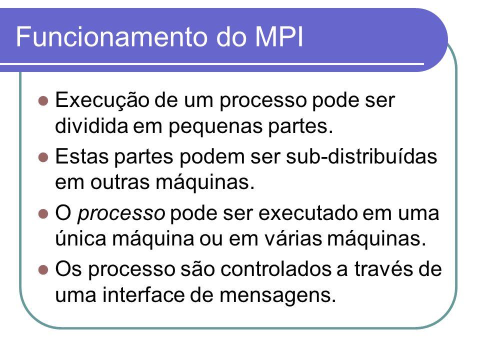 Funcionamento do MPI Execução de um processo pode ser dividida em pequenas partes. Estas partes podem ser sub-distribuídas em outras máquinas. O proce
