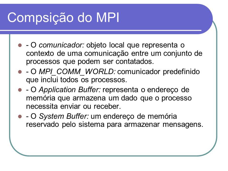 Compsição do MPI - O comunicador: objeto local que representa o contexto de uma comunicação entre um conjunto de processos que podem ser contatados. -