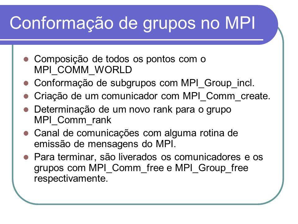 Conformação de grupos no MPI Composição de todos os pontos com o MPI_COMM_WORLD Conformação de subgrupos com MPI_Group_incl. Criação de um comunicador