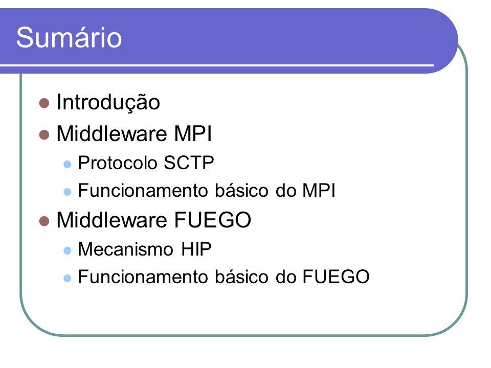 Sumário Introdução Middleware MPI Protocolo SCTP Funcionamento básico do MPI Middleware FUEGO Mecanismo HIP Funcionamento básico do FUEGO