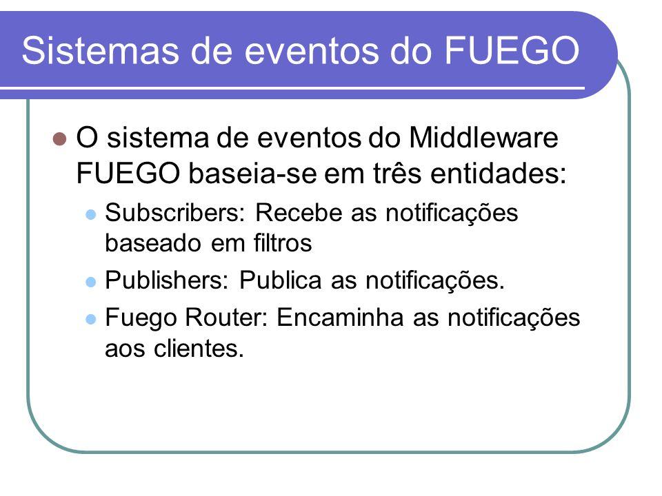 Sistemas de eventos do FUEGO O sistema de eventos do Middleware FUEGO baseia-se em três entidades: Subscribers: Recebe as notificações baseado em filt