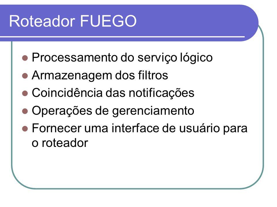 Roteador FUEGO Processamento do serviço lógico Armazenagem dos filtros Coincidência das notificações Operações de gerenciamento Fornecer uma interface
