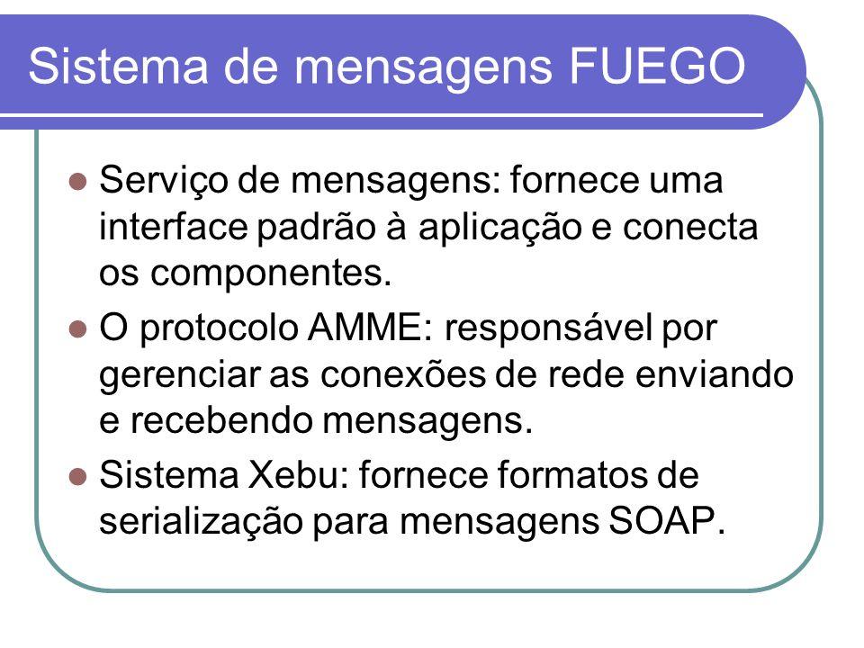 Sistema de mensagens FUEGO Serviço de mensagens: fornece uma interface padrão à aplicação e conecta os componentes. O protocolo AMME: responsável por