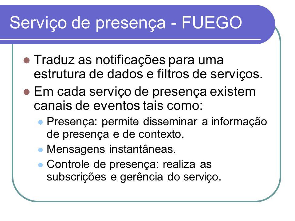 Serviço de presença - FUEGO Traduz as notificações para uma estrutura de dados e filtros de serviços. Em cada serviço de presença existem canais de ev