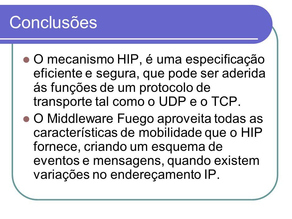 Conclusões O mecanismo HIP, é uma especificação eficiente e segura, que pode ser aderida ás funções de um protocolo de transporte tal como o UDP e o T