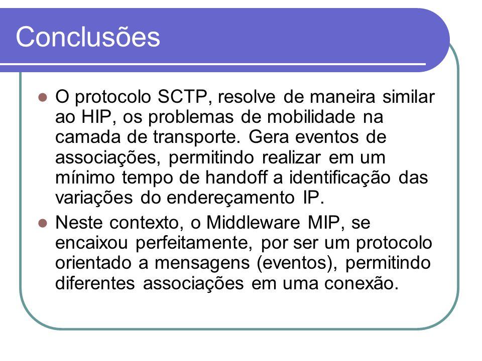 Conclusões O protocolo SCTP, resolve de maneira similar ao HIP, os problemas de mobilidade na camada de transporte. Gera eventos de associações, permi