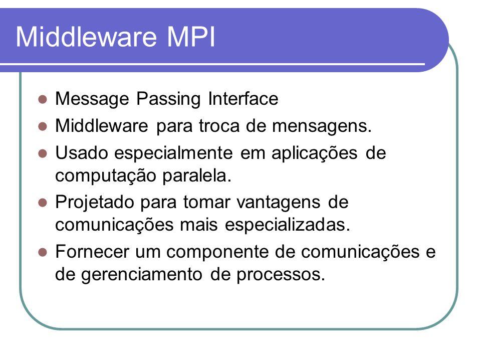 Middleware MPI Message Passing Interface Middleware para troca de mensagens. Usado especialmente em aplicações de computação paralela. Projetado para