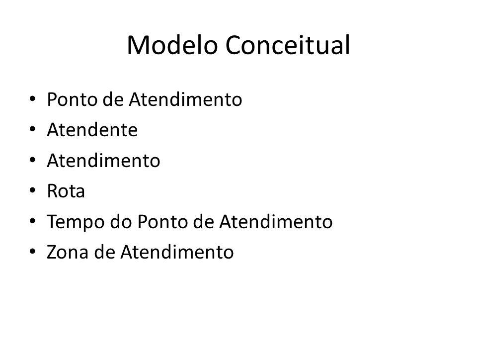 Modelo Conceitual Ponto de Atendimento Atendente Atendimento Rota Tempo do Ponto de Atendimento Zona de Atendimento