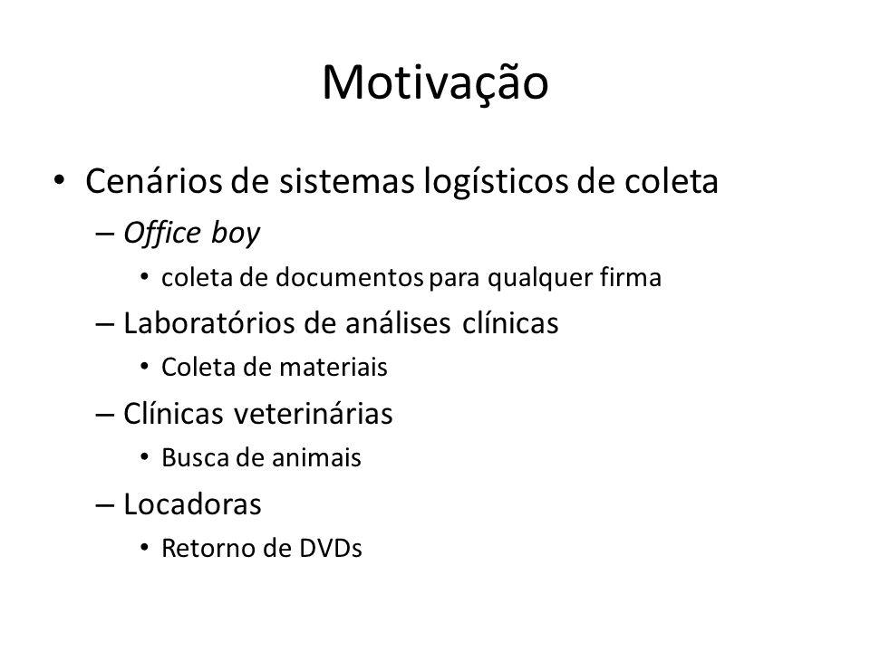 Motivação Cenários de sistemas logísticos de coleta – Office boy coleta de documentos para qualquer firma – Laboratórios de análises clínicas Coleta d