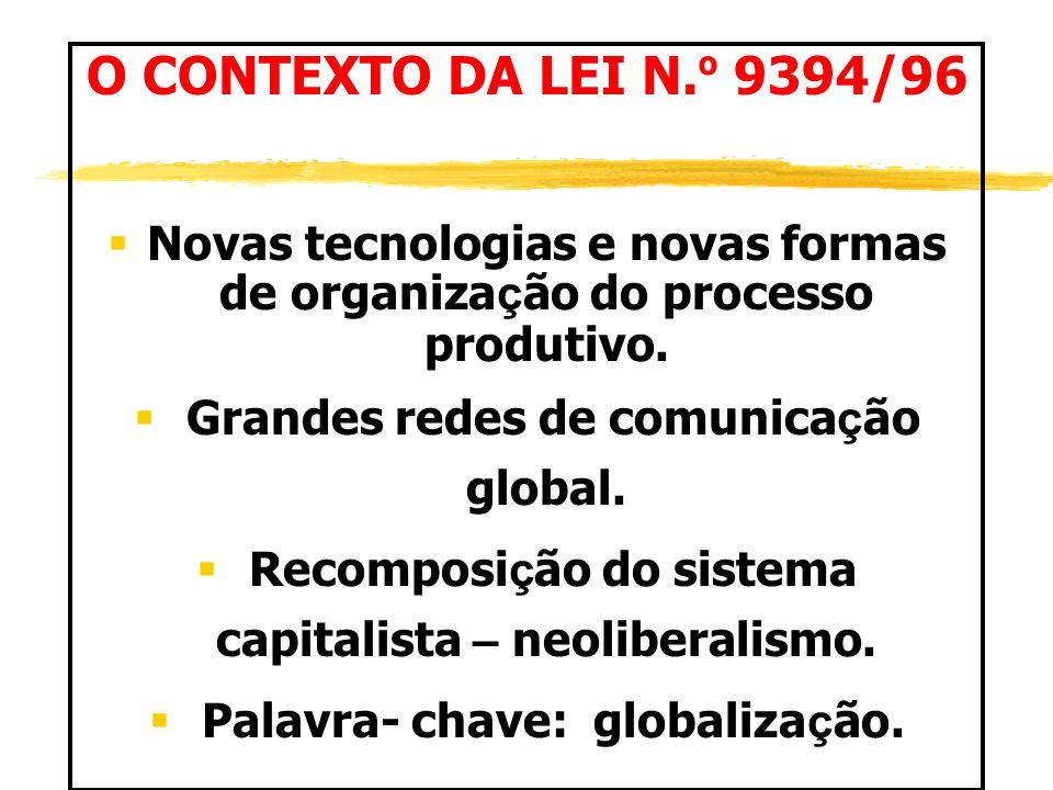Diretrizes: matéria prima da lei Recursos financeiros, materiais, técnicos e humanos Participação do poder público e da iniciativa particular Administ