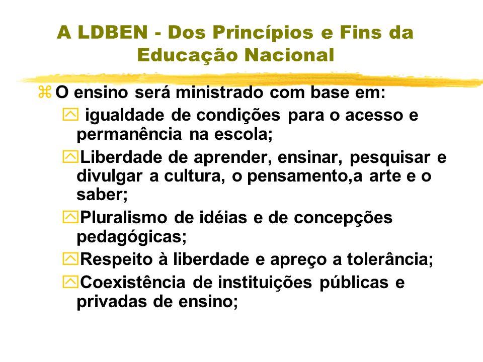 A LDBEN zOrganizada em 9 títulos perfazendo um total de 92 artigos zTítulo I- Da Educação yConcepção de educação yRegulamenta a Educação escolar zTítu