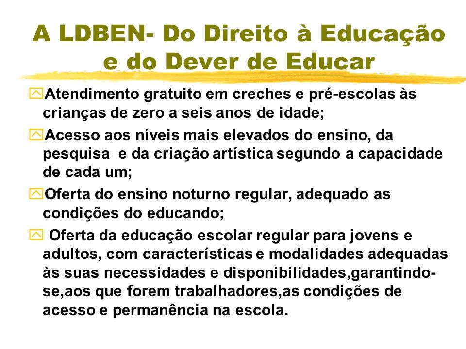 A LDBEN- Do Direito à Educação e do Dever de Educar zO dever do Estado com a educação escolar pública será efetivado mediante a garantia de: yEnsino F