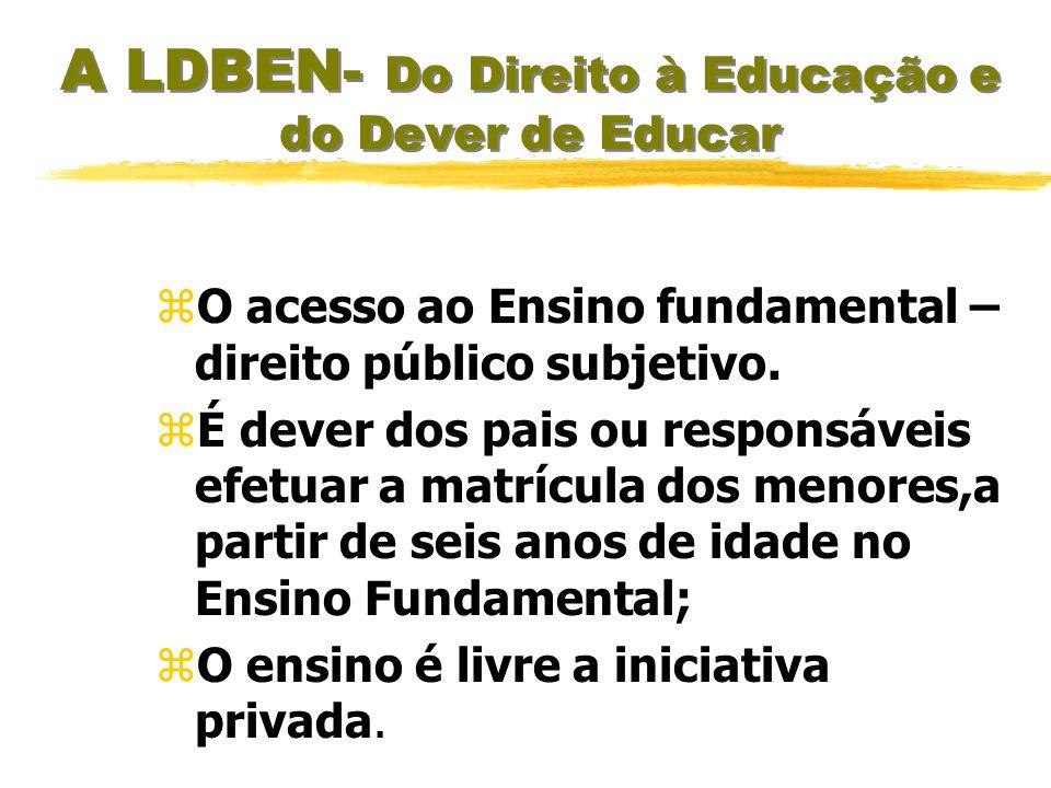 A LDBEN- Do Direito à Educação e do Dever de Educar yAtendimento gratuito em creches e pré-escolas às crianças de zero a seis anos de idade; yAcesso a