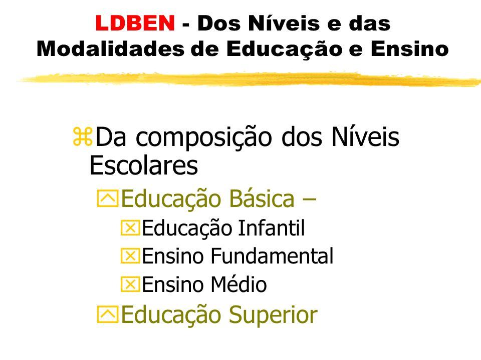 LDBEN – Estrutura Administrativa do Sistema Escolar Brasileiro Sistema FederalSistema EstadualSistema Municipal Instituiçõs de ensino mantidas pela Un