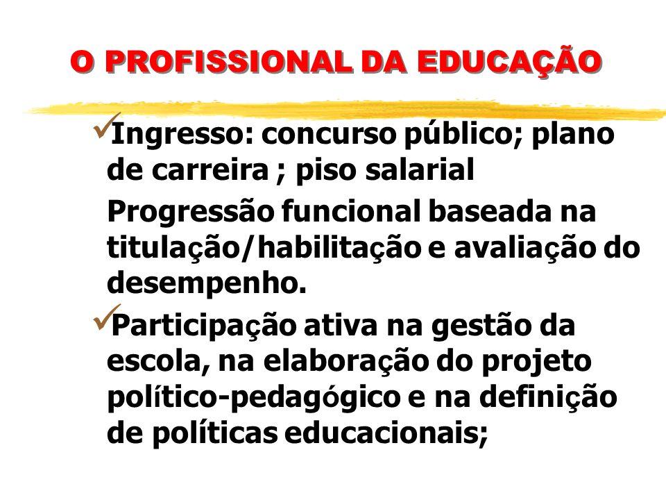 O PROFISSIONAL DA EDUCAÇÃO Fundamentos da forma ç ão: - associa ç ão entre teoria e pr á tica, inclusive mediante capacita ç ão em servi ç o; aproveit