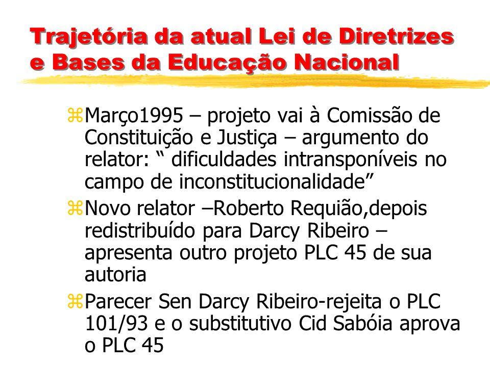 Trajetória da atual Lei de Diretrizes e Bases da Educação Nacional zCriação de Comissão especial- análise durante1991. z1992- diversas obstruções,anál