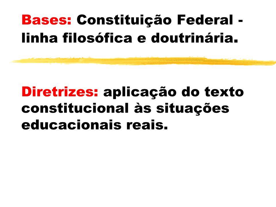 Bases: Constituição Federal - linha filosófica e doutrinária.