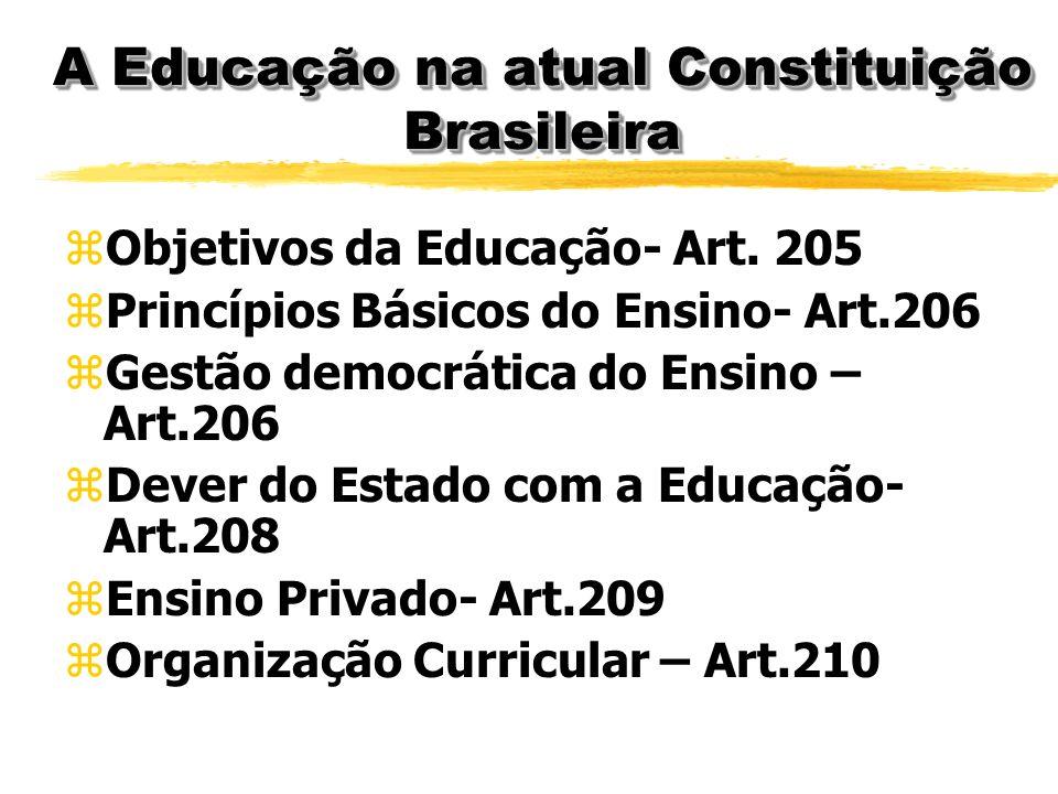 A Educação na atual Constituição Brasileira zObjetivos da Educação- Art.