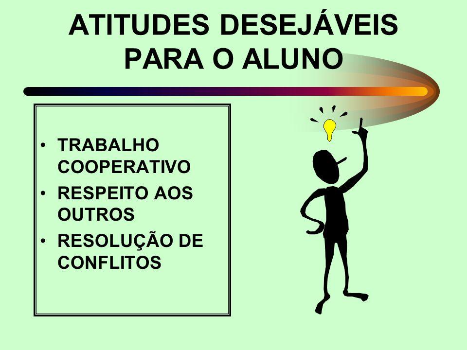 ATITUDES DESEJÁVEIS PARA O ALUNO TRABALHO COOPERATIVO RESPEITO AOS OUTROS RESOLUÇÃO DE CONFLITOS