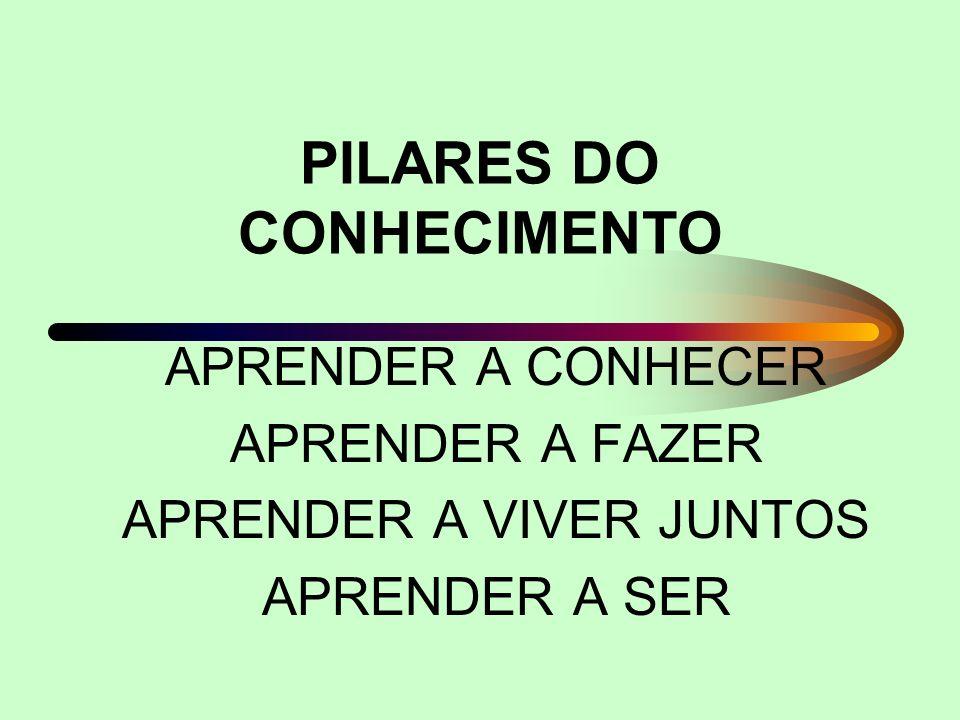 PILARES DO CONHECIMENTO APRENDER A CONHECER APRENDER A FAZER APRENDER A VIVER JUNTOS APRENDER A SER