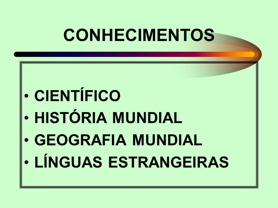 CONHECIMENTOS CIENTÍFICO HISTÓRIA MUNDIAL GEOGRAFIA MUNDIAL LÍNGUAS ESTRANGEIRAS
