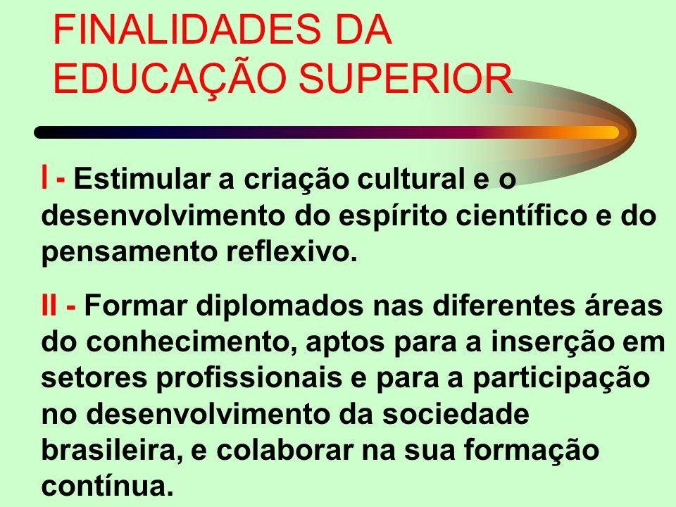 I - Estimular a criação cultural e o desenvolvimento do espírito científico e do pensamento reflexivo. II - Formar diplomados nas diferentes áreas do