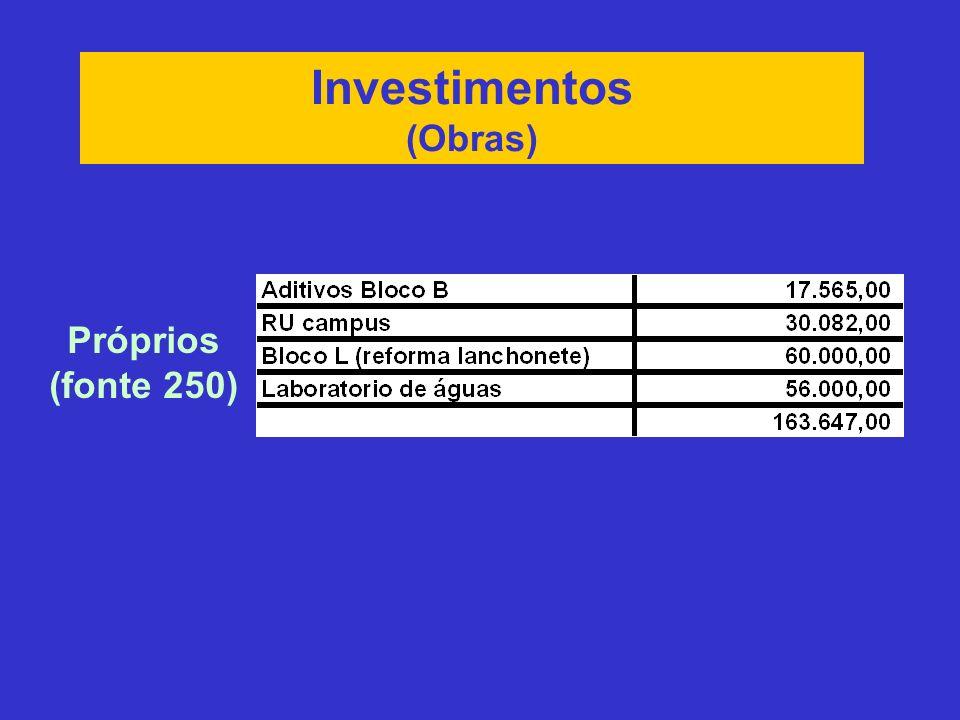 Investimentos (Obras) Próprios (fonte 250)