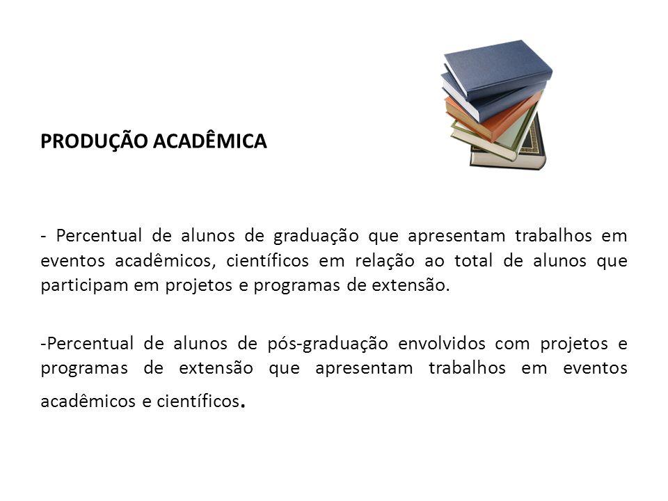 PRODUÇÃO ACADÊMICA - Percentual de alunos de graduação que apresentam trabalhos em eventos acadêmicos, científicos em relação ao total de alunos que participam em projetos e programas de extensão.