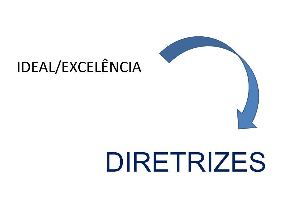 DIRETRIZES IDEAL/EXCELÊNCIA