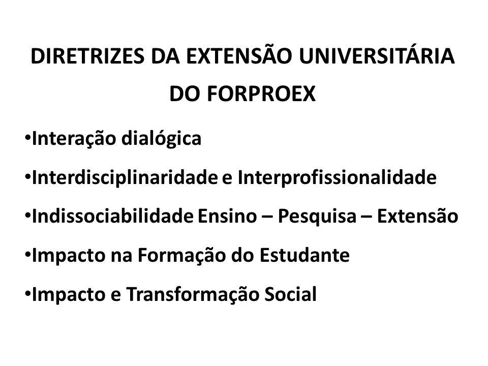 DIRETRIZES DA EXTENSÃO UNIVERSITÁRIA DO FORPROEX Interação dialógica Interdisciplinaridade e Interprofissionalidade Indissociabilidade Ensino – Pesquisa – Extensão Impacto na Formação do Estudante Impacto e Transformação Social