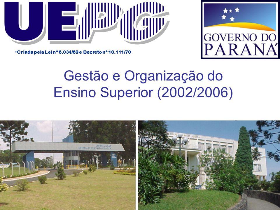 Gestão e Organização do Ensino Superior (2002/2006) Criada pela Lei n° 6.034/69 e Decreto n° 18.111/70
