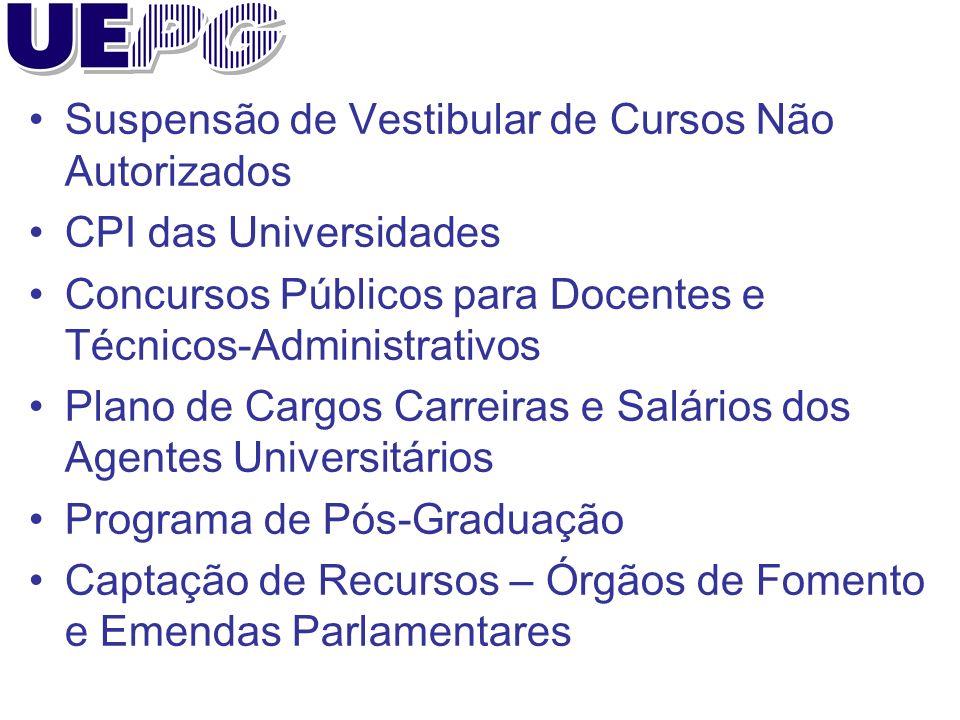 Suspensão de Vestibular de Cursos Não Autorizados CPI das Universidades Concursos Públicos para Docentes e Técnicos-Administrativos Plano de Cargos Ca