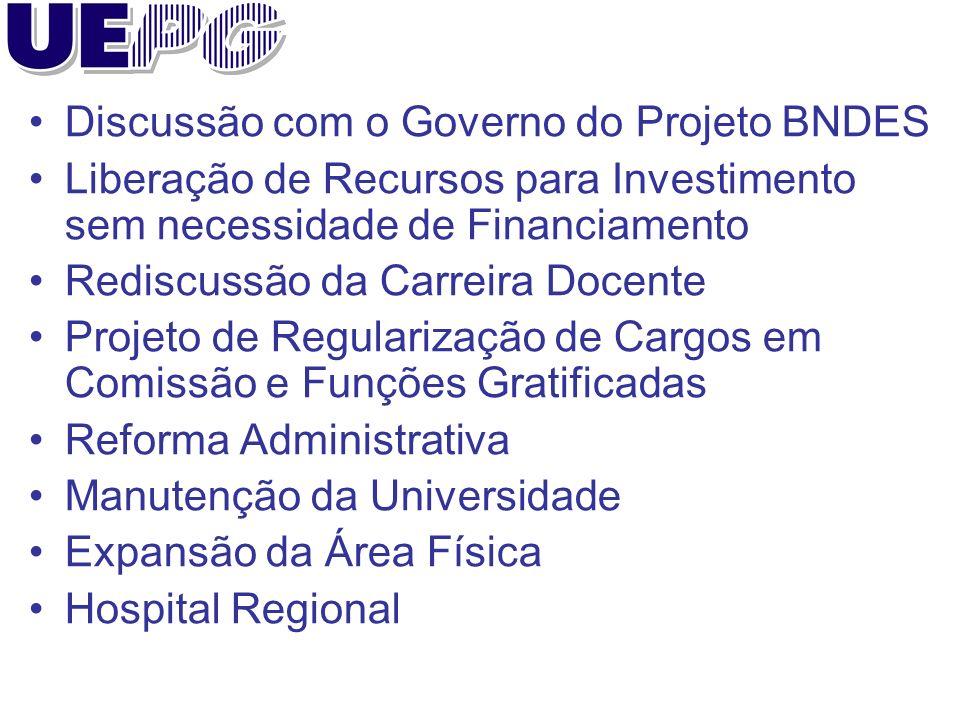Discussão com o Governo do Projeto BNDES Liberação de Recursos para Investimento sem necessidade de Financiamento Rediscussão da Carreira Docente Proj