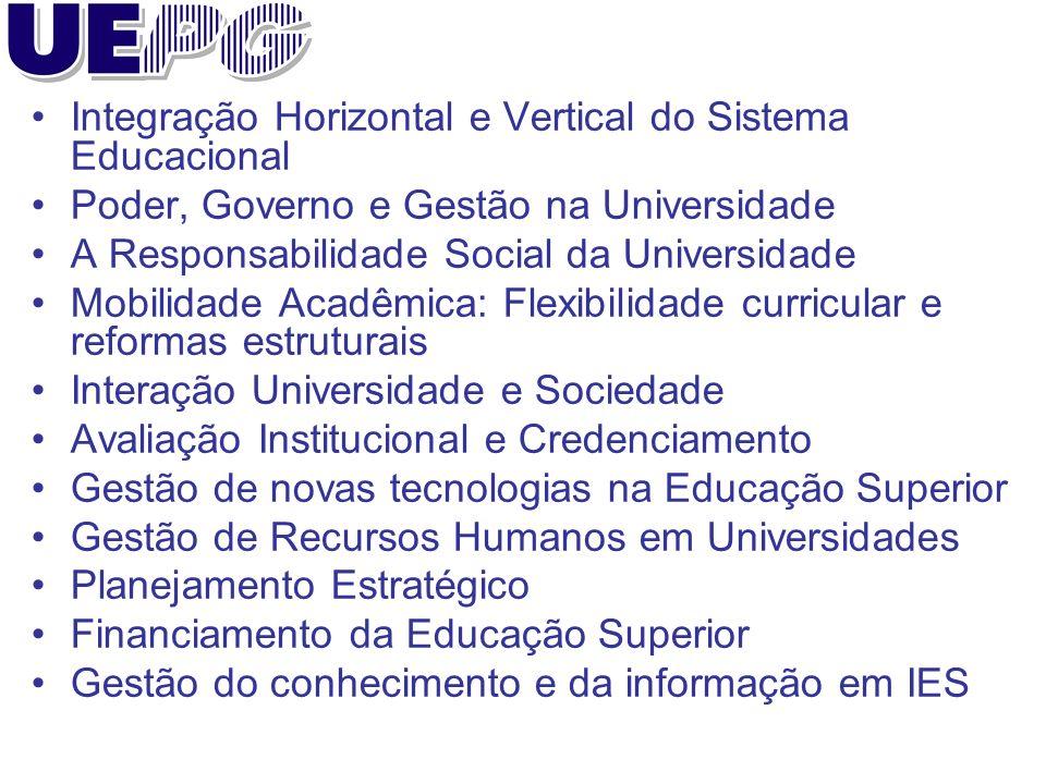 Integração Horizontal e Vertical do Sistema Educacional Poder, Governo e Gestão na Universidade A Responsabilidade Social da Universidade Mobilidade A