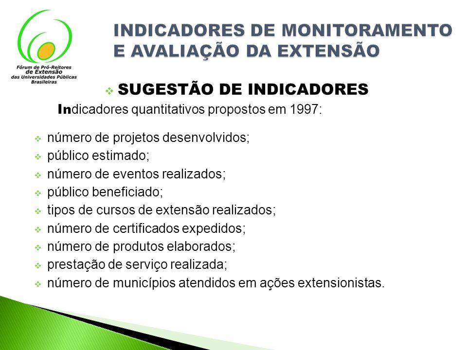 SUGESTÃO DE INDICADORES In dicadores quantitativos propostos em 1997: número de projetos desenvolvidos; público estimado; número de eventos realizados