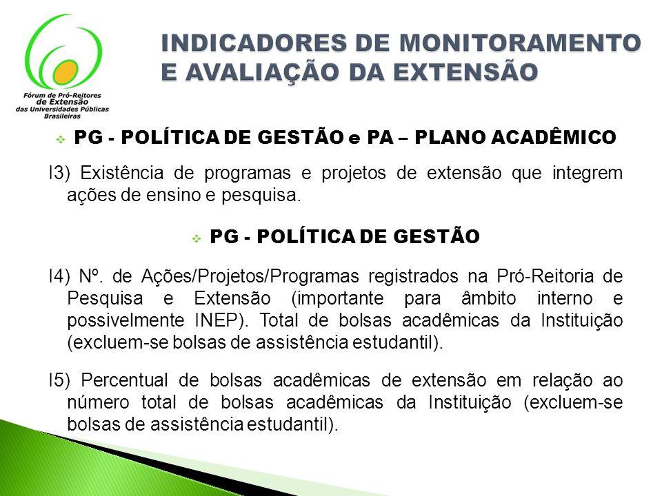 PG - POLÍTICA DE GESTÃO e PA – PLANO ACADÊMICO I3) Existência de programas e projetos de extensão que integrem ações de ensino e pesquisa. PG - POLÍTI